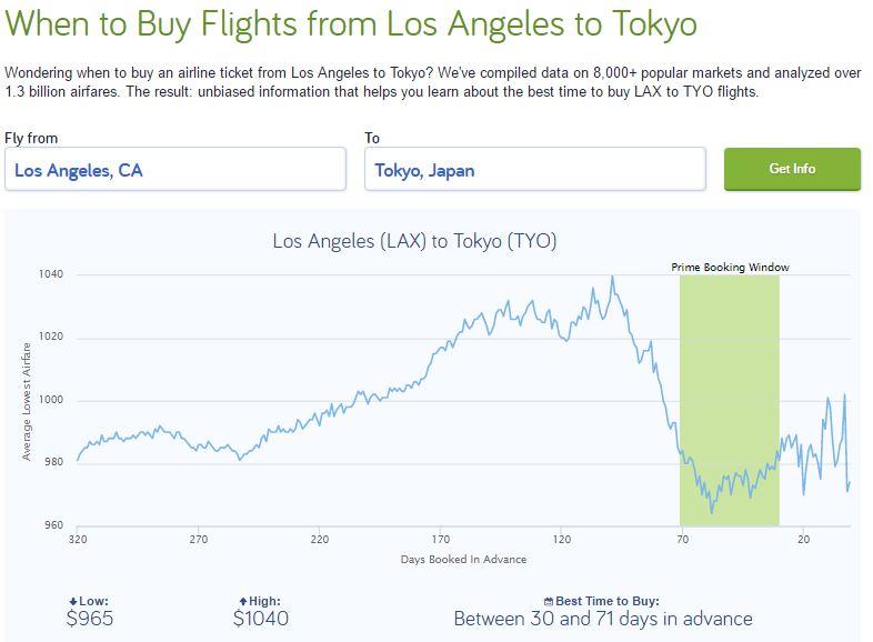 watchdog flight price